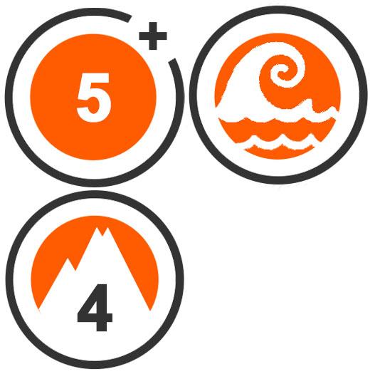 Falmouth Mini Tri event classification